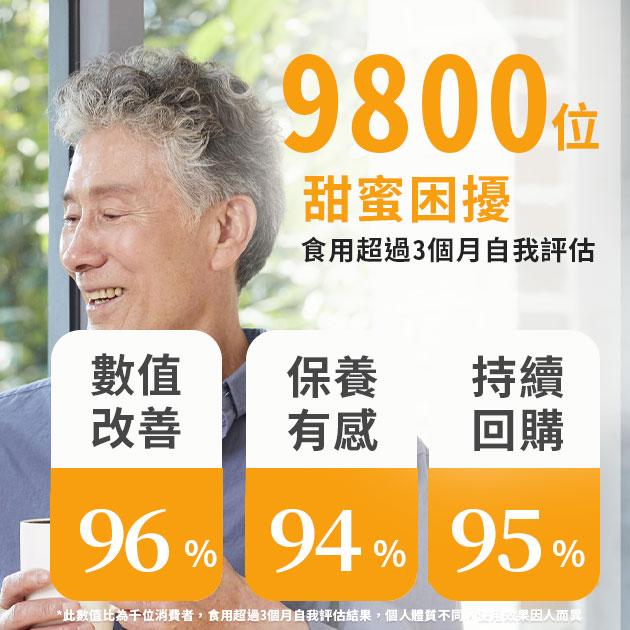 藻衡糖買3送1 新升級高穩定藻褐素+苦瓜胜肽 中華海洋生技公司貨 健康優先 3